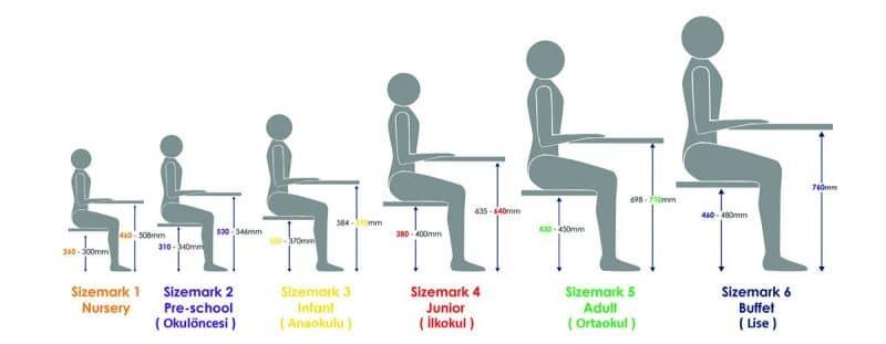 Okul Sıra ve Sandalye Boyları